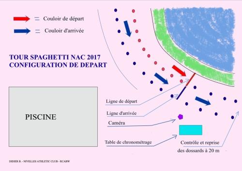 TOUR SPAGH CONFIGURATION DE DEPART