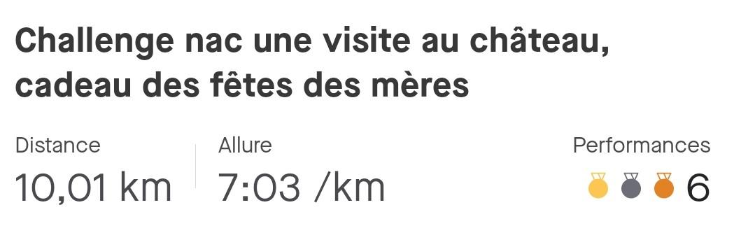 Fabienne 10 km parcours